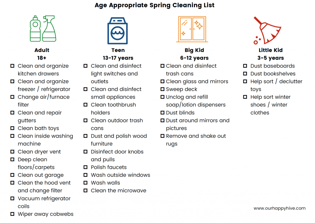 If you're one of those people that dreads cleaning this is a must read! Get your spring cleaning done with these practical tips! | spring cleaning, cleaning, cleaing hacks, declutter | #springcleaning #cleaninghacks #productivity #declutter #deepcleaning